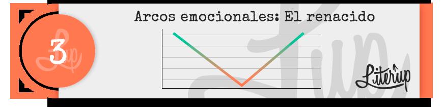 Los seis arcos emocionales para contar historias